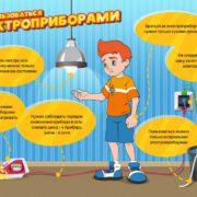 Как пользоваться электроприборами
